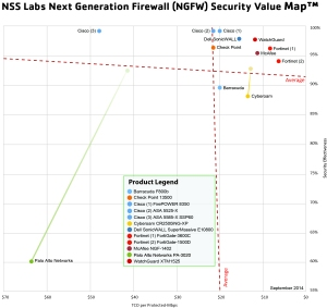 NSS NGFW SVM Edition 3 Graphic